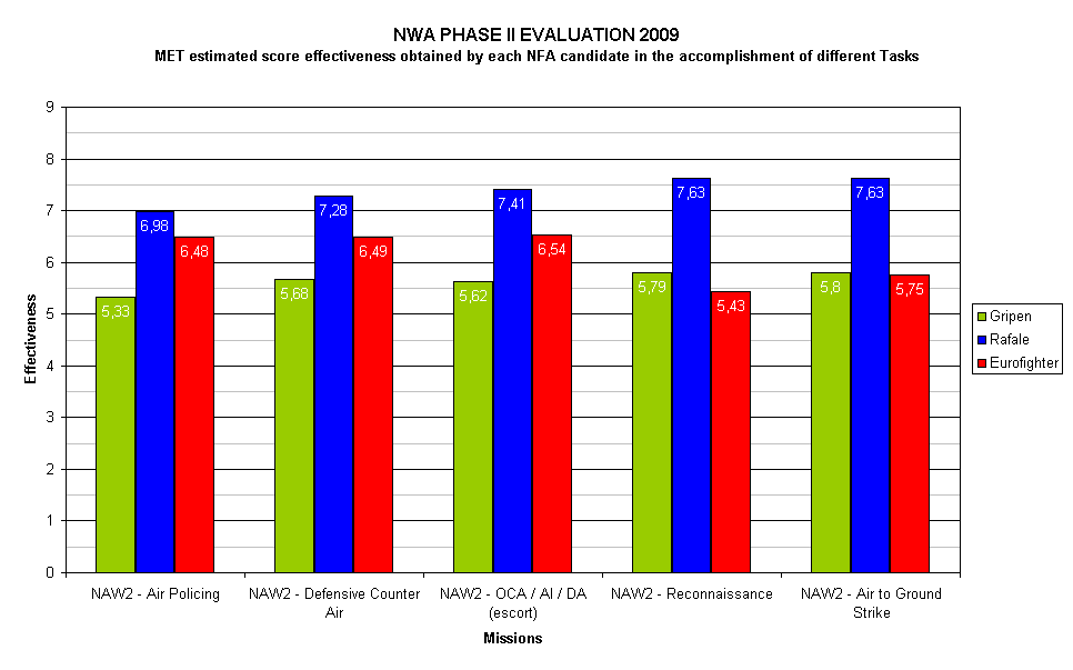 Evaluation suisse 4